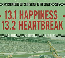 NASCAR Print Ad Happiness